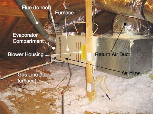 air conditioner evaporator coil cleaning attic diagram